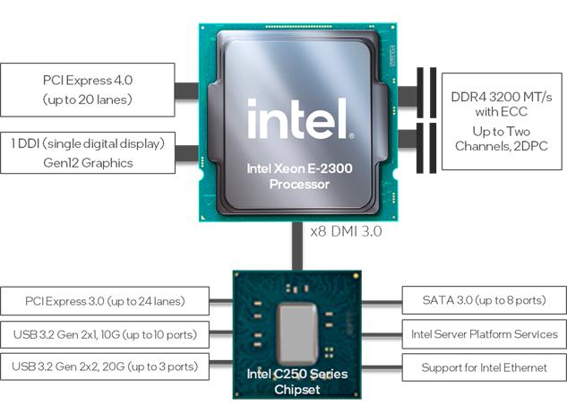 Intel-Xeon-E-2300-Processors-2.png